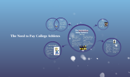 Pay College Athletes