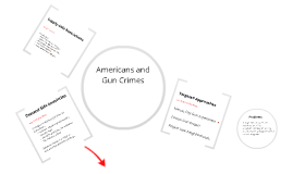 Guns and Crime
