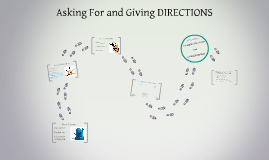 Copy of Asking For and Giving DIRECTIONS