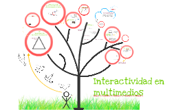Copy of Interactividad en Multimedios