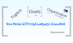New Media in Foreign Language Education
