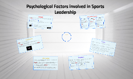 Copy of Unit 13 Leadership in Sport - Psychological Factors