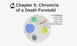 Chapter 5: Chronicle of A Death Foretold