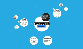 Copy of Preparing for NEA