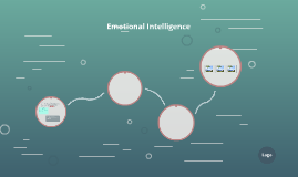 Gottman: Emotional Intelligence