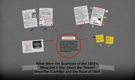 What Were the Scandals of the 1920's. What Did it Say About the Times? Describe Coolidge and the Race of 1924.