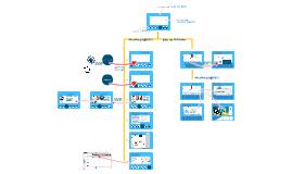 wireframe website ontoforce