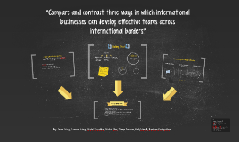 "Copy of ""Compare and contrast three ways in which international busi"