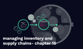 managing inventory and supply chains- chapter 15