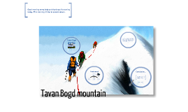Copy of Copy of Tavan Bogd mountain