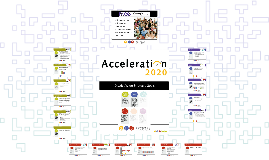 CE and Acceleration 2020