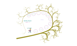 Copy of Library Rules for Grades 3-5