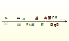 Aztec's Timeline