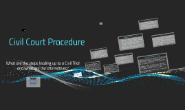 Civil Court Procedure