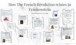 Copy of How The French Revolution relates to Frankenstein