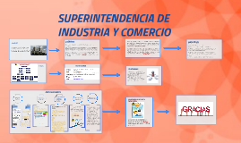 Copy of SUPERINTENDENCIA DE INDUSTRIA Y COMERCIO