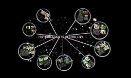 Copy of Historical sites in Cebu City