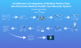 Integration of Medical Device Data into Electronic Medical H