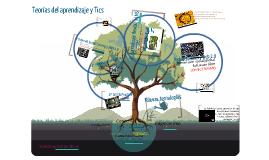 Copy of Teorías del aprendizaje e integración de las Tic