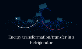 Energy transformation/transfer in a Refrigerator
