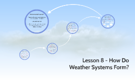 Lesson 8 - How Do Weather Systems Form?