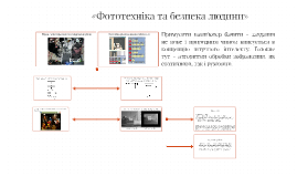Характеристика системи відеоспостереження