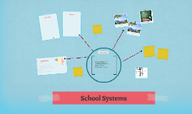 Copy of School Systems