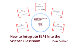 Integrating ELPS in the Science Classroom