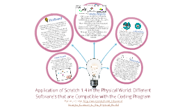 Application of Scratch 1.4 in the Physical World