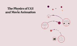 The Physics of CGI and Movie Animation