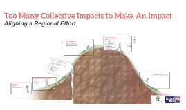 Too Many Collective Impacts to Make An Impact