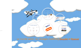 Copy of Stratégie marketing compagnies aeriennes Low-cost: Ryanair v