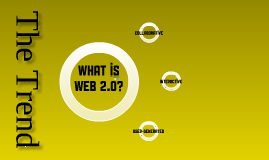 What the heck is web 2.0?