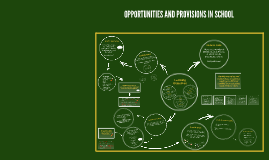 Opportunities & Provisions