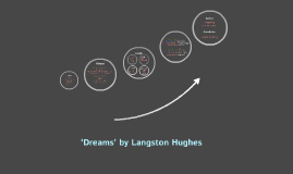 Copy of 'Dreams' by Langston Hughes