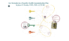 Health Communication Plan