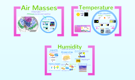 Air Masses, Temperature, and Humidity