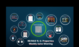 Weekly Sales Meeting, March 13, 2019