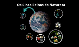 Copy of Os Cinco Reinos da Natureza