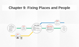 Chapter 9: Fixing Places and People