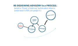 Process of Redesigning Advisory