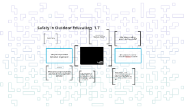 Safety in Outdoor Education