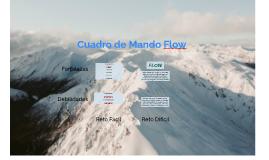 Cuadro de mando Flow