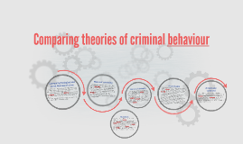 Comparing theories of criminal behaviour
