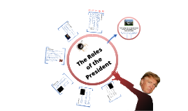 4.1: Roles of the President