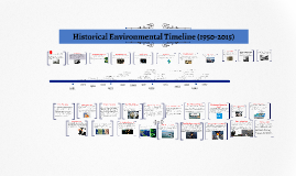 Copy of Historical Environmental Timeline (1959-2015)