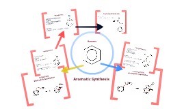 Aromatic organic synthesis