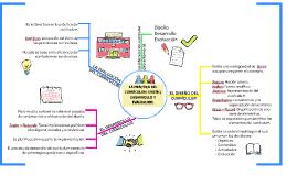 Estrategias metodológicas para el proceso de enseñanza y apr