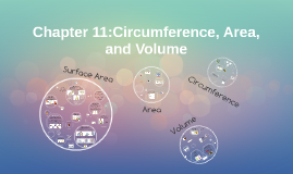 Chapter 11: Circumference, Area, and Volume