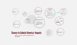 Slavery in Colonial America: Impacts